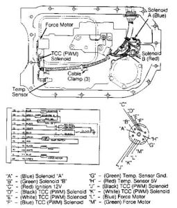 1999 Ford Ranger Oil Pressure Sending Unit Location