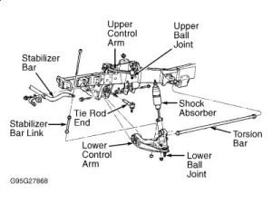 1999 Ford Explorer Lower Ball Joints: Suspension Problem
