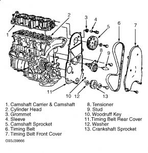 1988 Pontiac Sunbird Water Pump: How Many Bolts Are on the