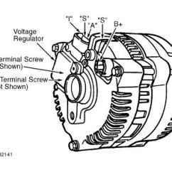 Ford Transit Alternator Wiring Diagram Honeywell Central Heating Diagrams Sundial S Plan 1999 F150: I Took The Truck On Holidays This Year When In The...