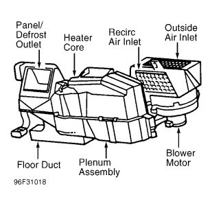 1997 Ford F150 REPLACING HEATER CORE: What Is Involved in