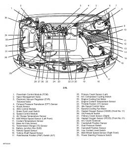 Diagram Ford Explorer Overview Saab 95 Diagram Wiring