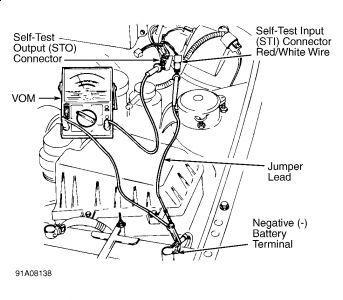 1992 Ford Escort TEST: 1992 Ford Escort 4 Cyl Two Wheel