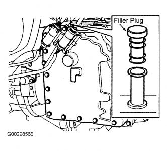 2002 Land Rover Freelander: Transmission Flued Leaking