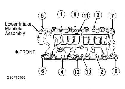 1995 Ford F350 Bolt Torque Specs: Drive Train Axles