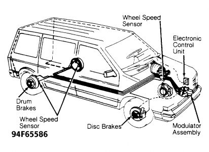 Service manual [1994 Plymouth Voyager Vacuum Pump How To