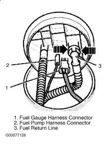 1998 Audi A4 Fuel Pump Replace: How Do I Remove the Return