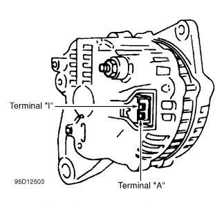 Battery Terminal Fuse 100 Amp 100 Amp AGU Fuse Wiring