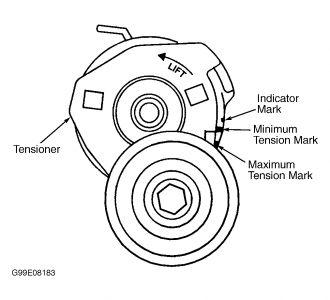 1998 Ford Taurus Alternator Installation/serpentine Belt Ti