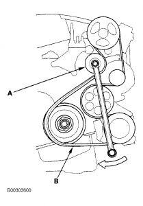 2003 Honda CRV Seprentine Belt: How Do You Replace the