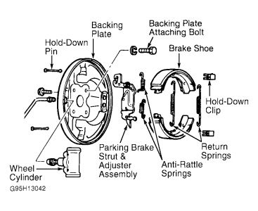 1999 Ford Contour Brake Shoe Adjustment: Hi I'm Having