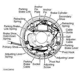 Ford explorer parking brake cable adjustment