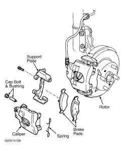 Service manual [How To Bleed Brakes 2009 Kia Sportage