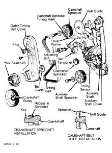 1988 Ford Ranger Timing Adjustment: Engine Mechanical