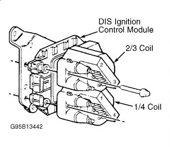 1997 Chevy Cavalier Coil Pac: I Need a Diagram of Coil Pac