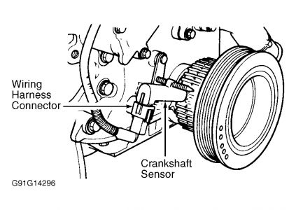 Crankshaft Position Sensor Location: Where Is the