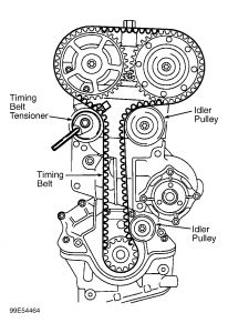 1998 Ford Contour Timing Belt Proceedures: Engine
