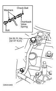 1999 Ford Escort Transmission Pump: Transmission Problem