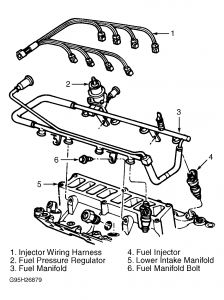 1998 Ford Explorer Fuel Injector Seals: Engine Performance