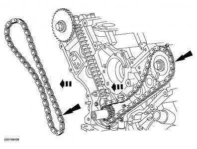 Timing Belts Ford F150