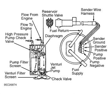 89 F150 Fuel Pump Wiring Diagram 1992 F250 Fuel Wiring