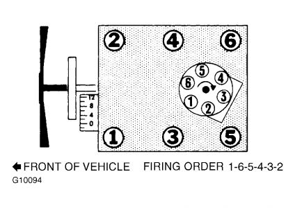 1989 Other Chevrolet Models Firing Order: Engine
