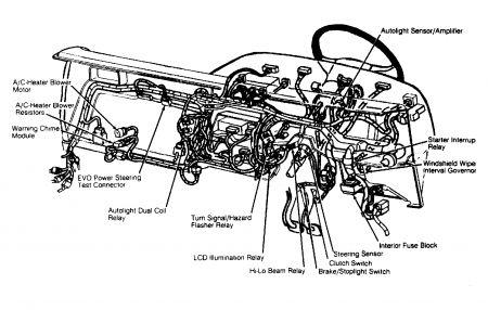 1990 Ford Thunderbird: 1990 Ford Thunderbird Where Do I