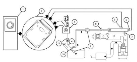 2005 Ford Focus Ignition Switch Wiring Diagram