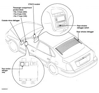 12v Power Probe Green Power Probe Wiring Diagram ~ Odicis