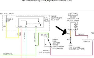 Ground Wire to Fuel Pump: Where Is the Ground Wire Located at for