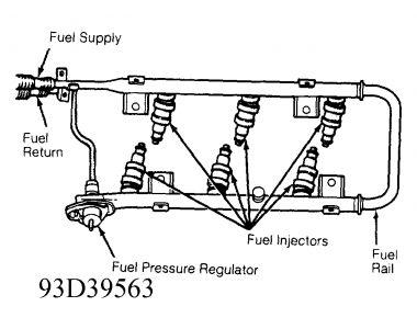 1993 Plymouth Acclaim Engine Runs so Rich It Blows Carbon C