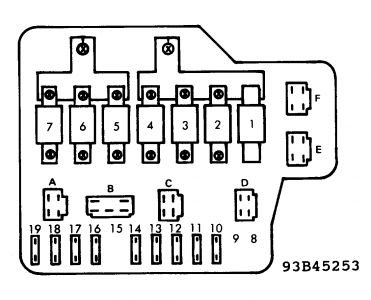 12 Volt Atc Fuse Panels, 12, Free Engine Image For User