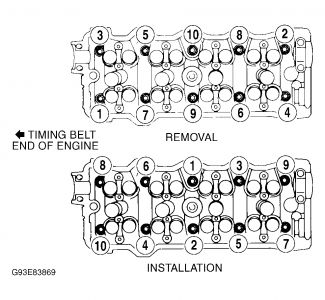 1994 Toyota Camry Changed Head Gasket, Now Will Not Start