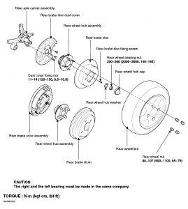 2005 Hyundai Elantra Torque Spec Rear Bearing: Wanted to