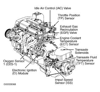 1996 Saturn Sc1 Engine Diagram, 1996, Get Free Image About