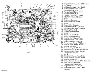 Ignition Module Location: I Can't Find the Ing. Module. My...