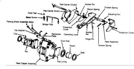 1992 Jaguar XJ6 Changing Rear Brake Pads: I Would Like Diagram