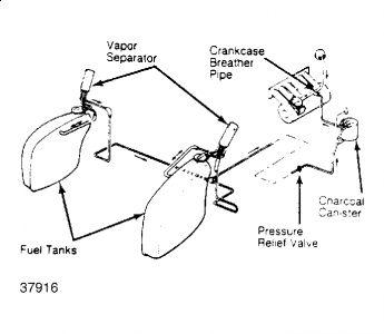 1986 Jaguar Vanden Plas Gas Tanks and Evap Charcoal Caniste