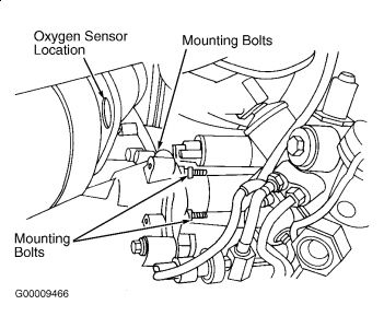 How to Change Starter Motor: Engine Mechanical Problem V8