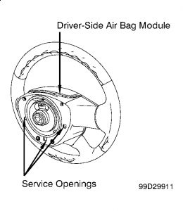 Airbag Removal: Steering Problem 6 Cyl All Wheel Drive