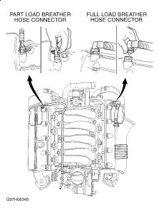 2000 Jaguar XJ8 Engine Flooding?: Have Changed Plugs