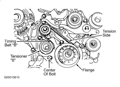 2004 Kia Optima Timing Belt Tensioner: Engine Mechanical