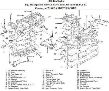 1998 Kia Sephia: Transmission Problem 1998 Kia Sephia 4