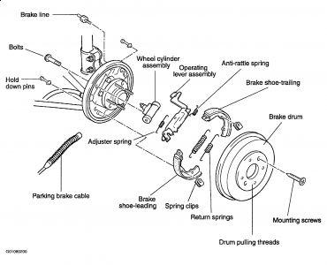 2002 Kia Spectra: Brakes Problem 2002 Kia Spectra 4 Cyl