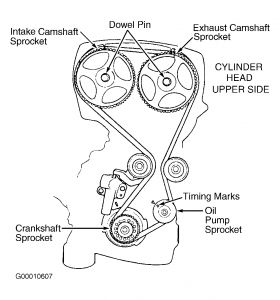 Timing Belt: Engine Mechanical Problem 4 Cyl Front Wheel