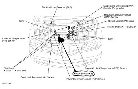 2003 Acura CL Knock Sensor: Engine Performance Problem
