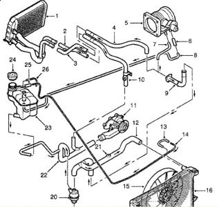 2001 Land Rover Discovery 2 Leaks: Engine Cooling Problem