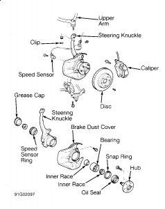 1991 Lexus LS 400 Wheel Hub Removal: My Car Has a Wobble