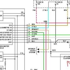 2005 Pt Cruiser Radio Wiring Diagram Stereo And 2007 F150 Ac 1998 Chevy Lumina Instrument Panel Light Was Gone