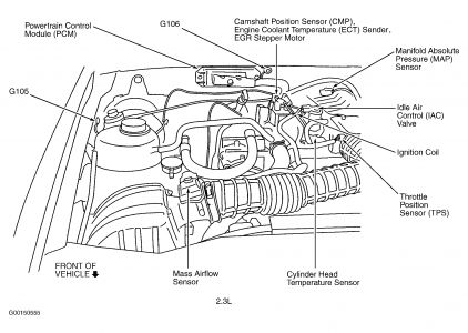 94 Ford Ranger 4 0 Egr Valve Location Wiring Diagram
